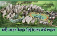 Jatiya Kabi Kazi Nazrul Islam University Admission Test Result 2016-17