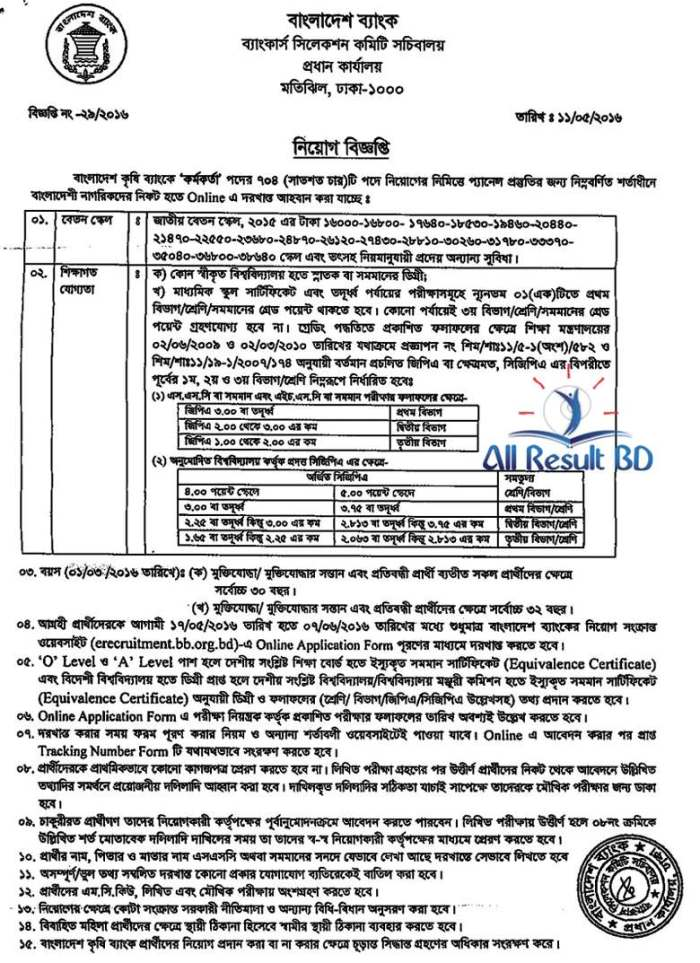 BKB Officer Job Circular