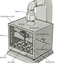 Comprehensive Furnace Maintenance Guide