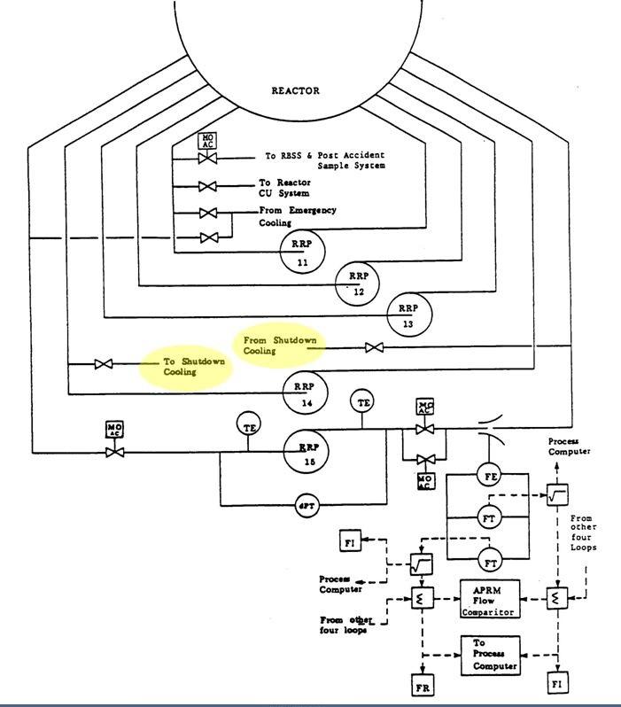 piping diagram for recirculation pumps