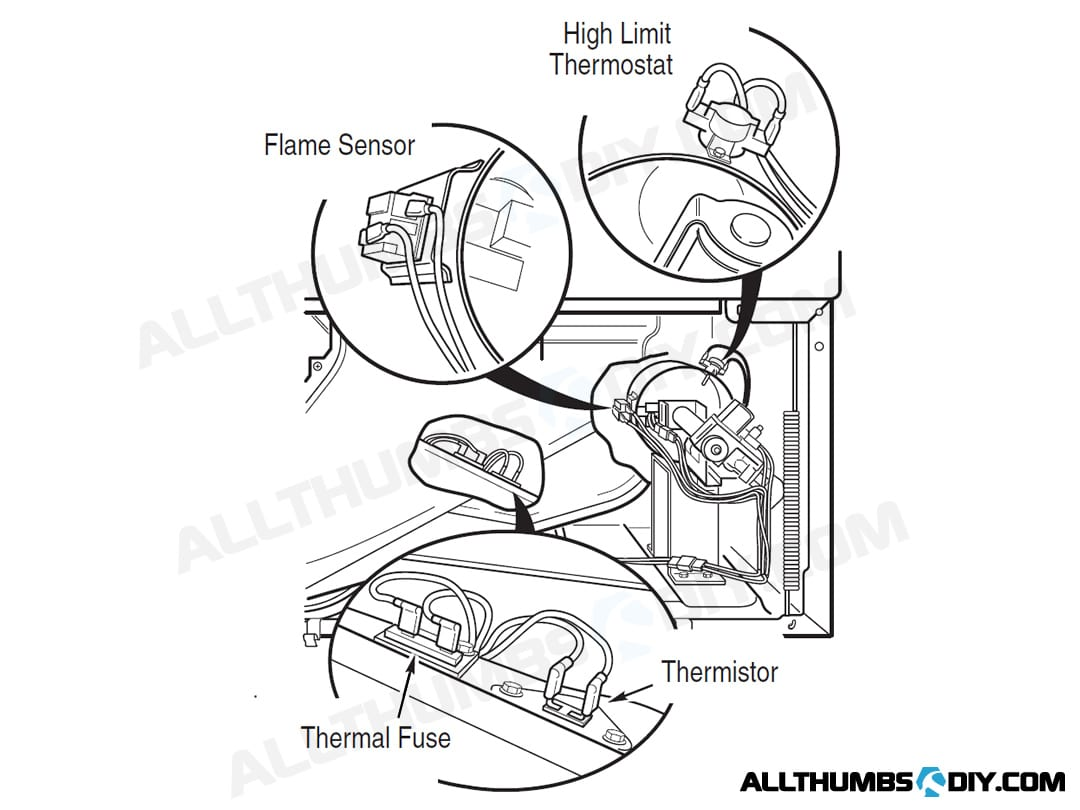 gas dryer troubleshooting