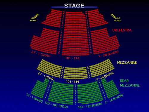 The Majestic Theatre All Tickets Inc