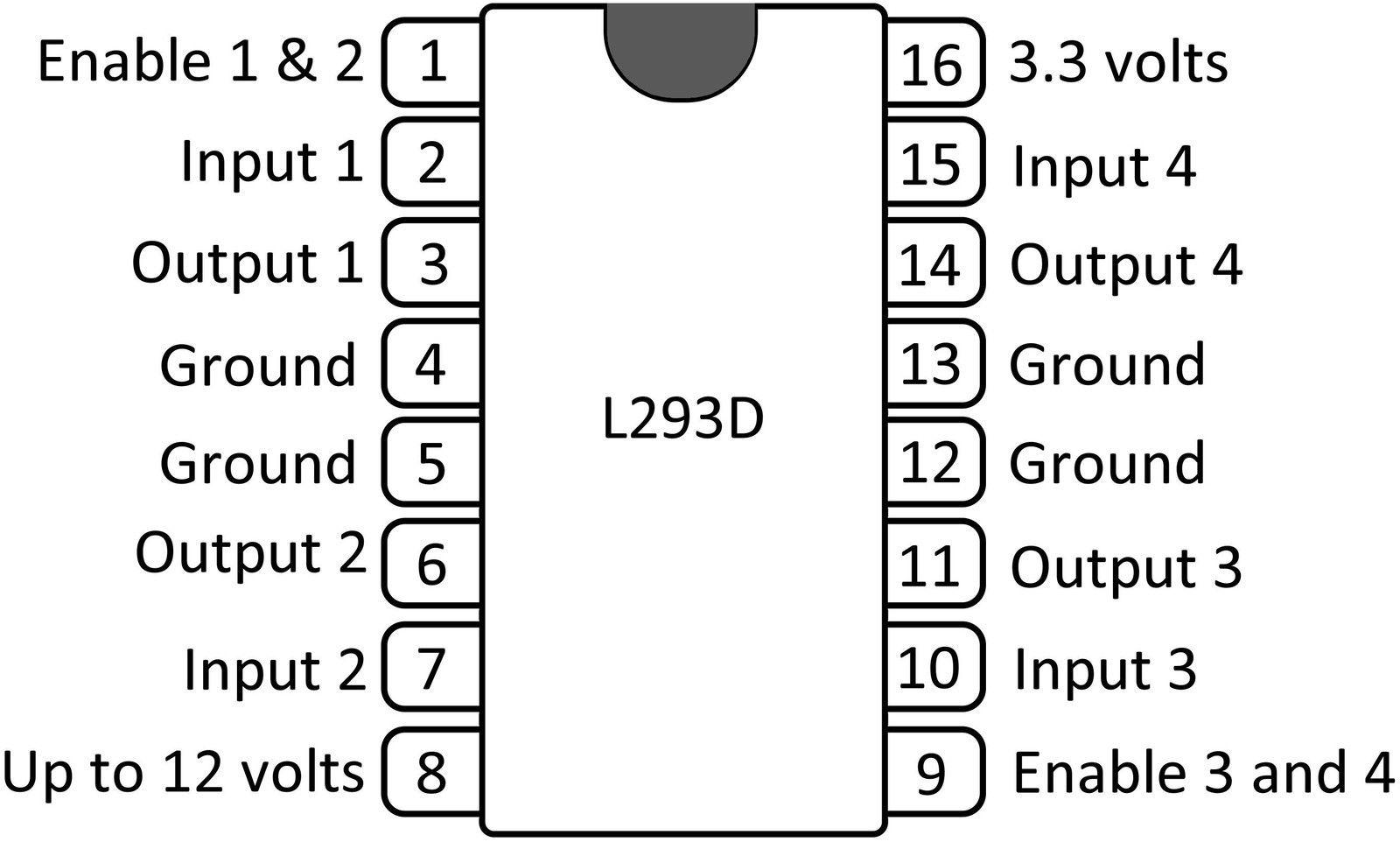 l293d quadruple half h bridge dc motor driver