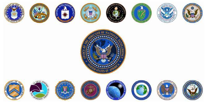 Top Ten Best Intelligence Agencies in the world