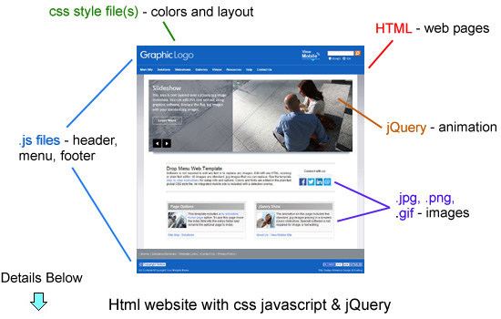File types included in Allwebco templates