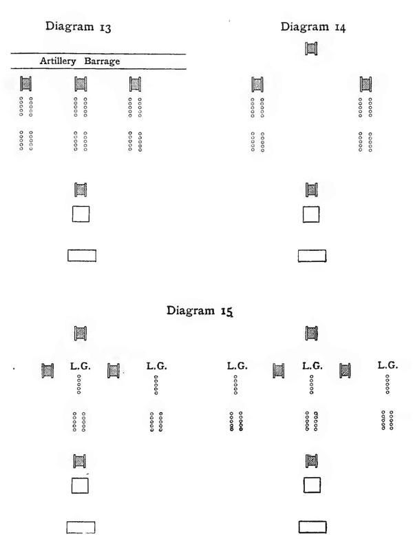 artillery barrage diagram