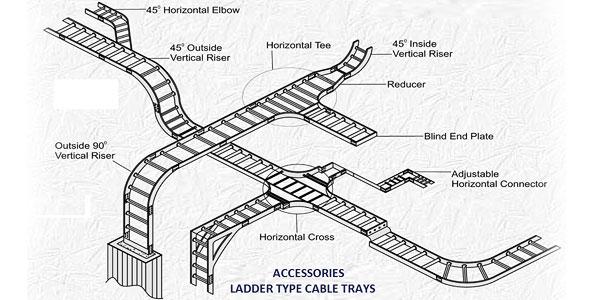 Cable Trays Al Masar Switchgear Company
