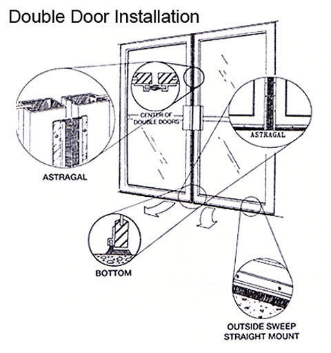 Front Door Diagram Labeled - Best Place to Find Wiring and Datasheet