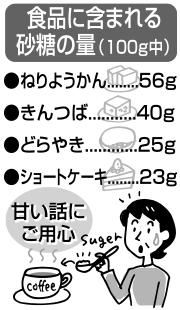 砂糖の上手なとり方