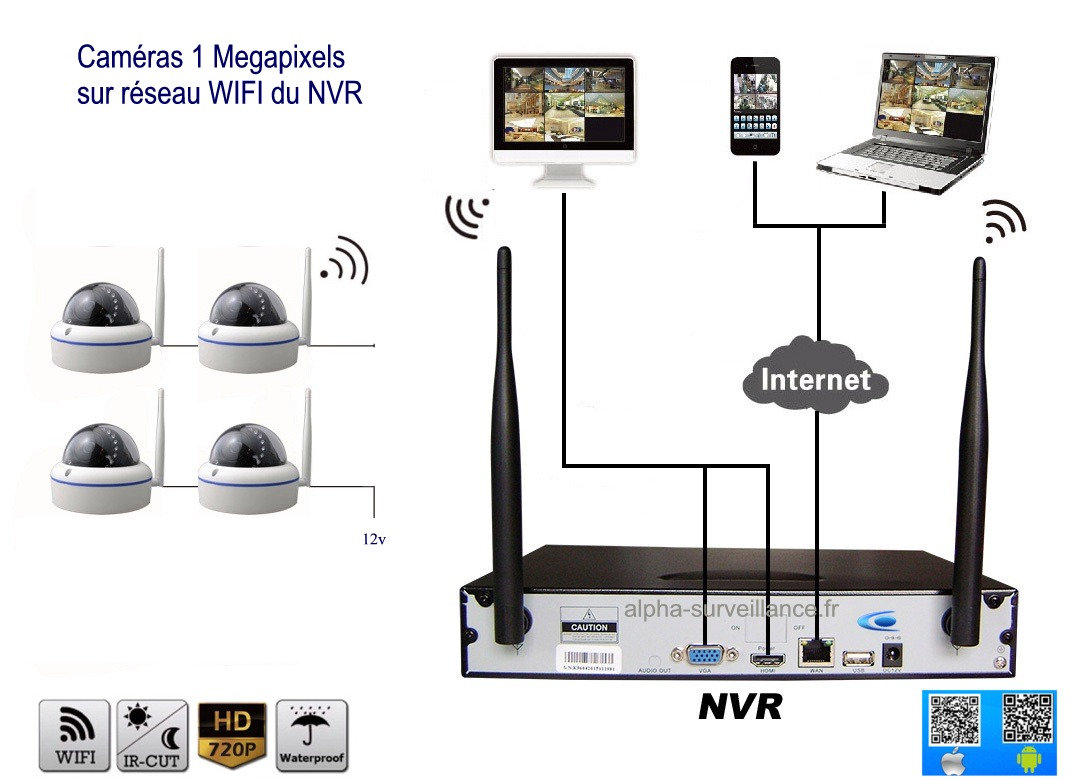 Camera Surveillance Exterieur Iphone Camera Video Surveillance Wifi Kit Video Surveillance