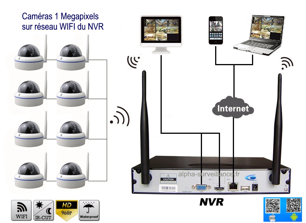 Camera Exterieur Nocturne Wifi Kit Video Surveillance 8 Caméras Installation Facile Wifi