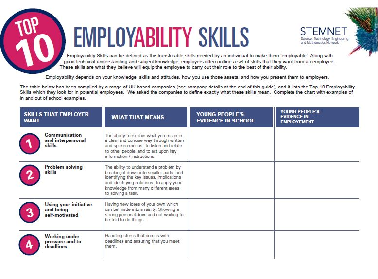 Employability Skills - ALTA HIGH SCHOOL COUNSELING