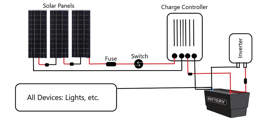 battery charge controller with maximum power point tracking mppt