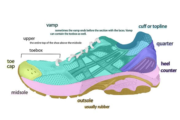 How to Find the Ultimate Running Shoes - Hoka One One, Saucony
