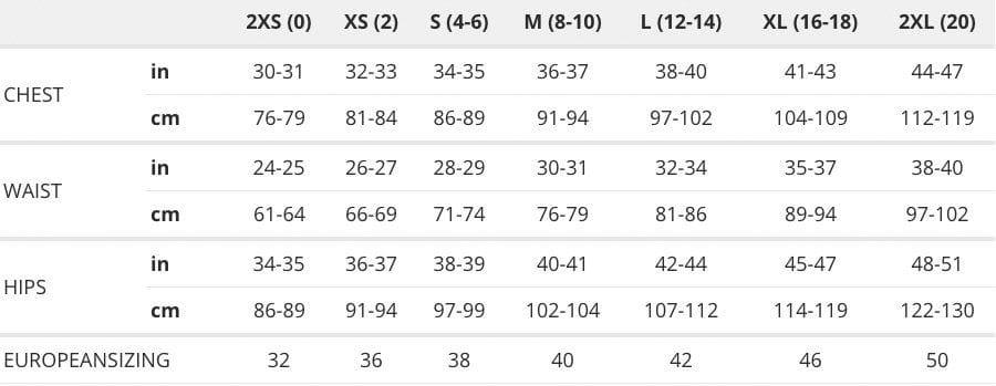 Canada Goose Sizing Chart Altitude Blog