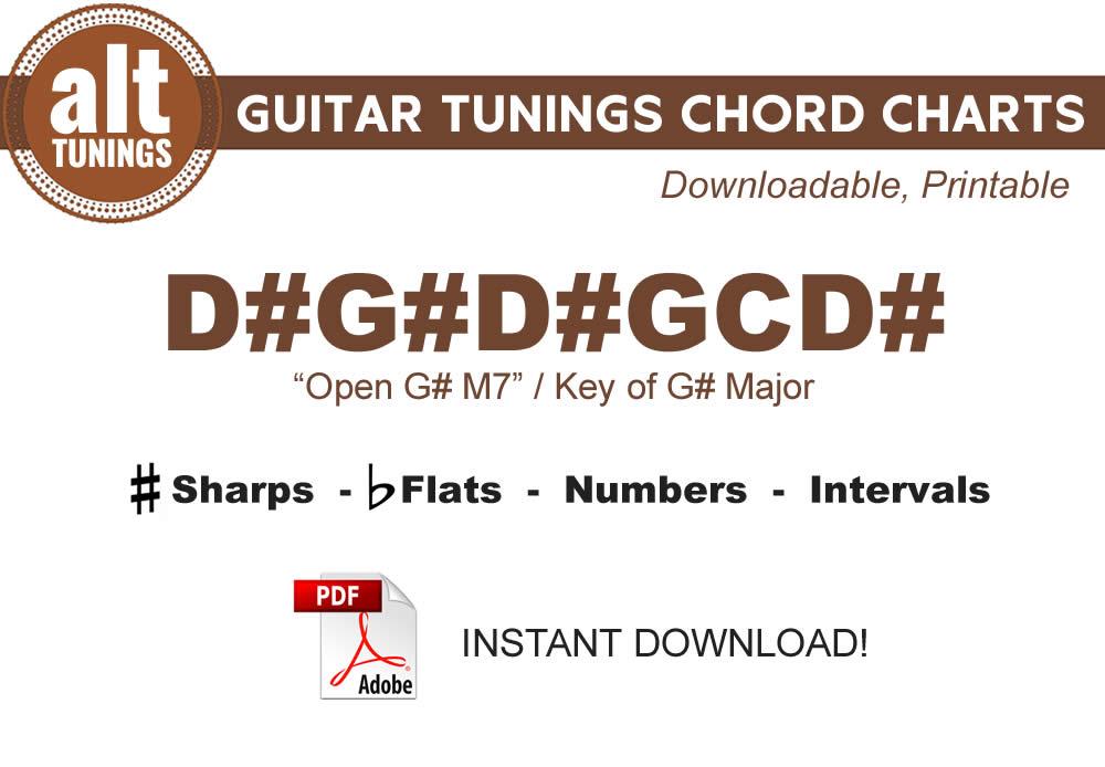 Guitar Tunings Chord Charts \u2013 D#G#D#GCD# - Alt Tunings