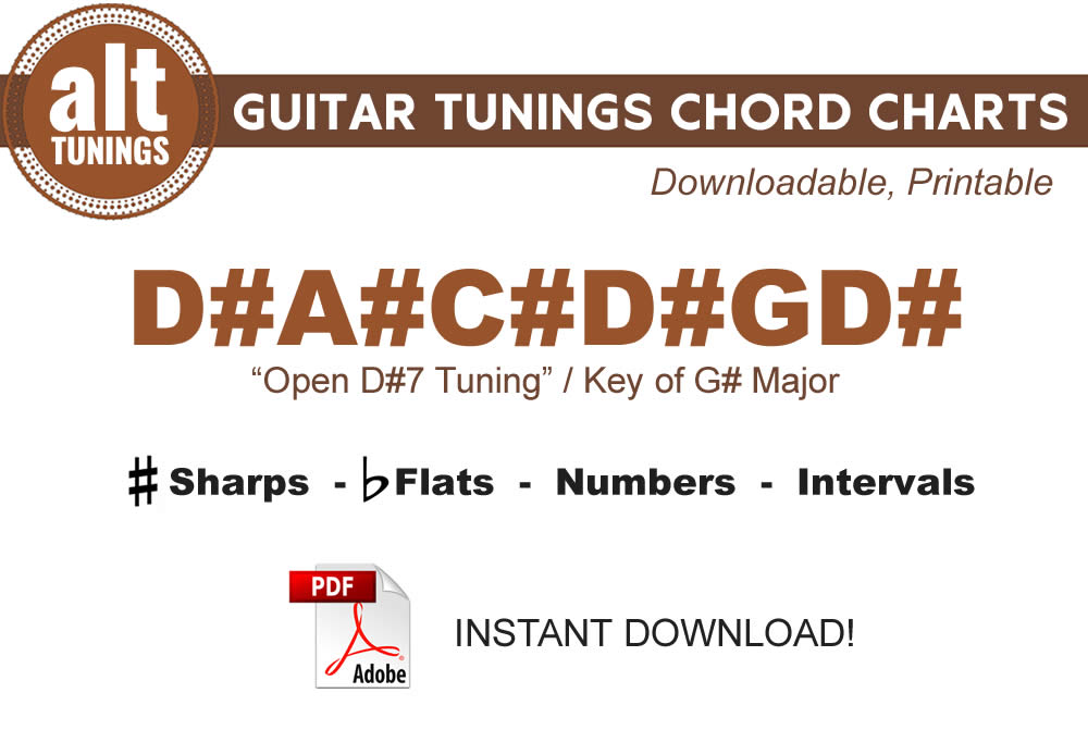 Guitar Tunings Chord Charts \u2013 D#A#C#D#GD# - Alt Tunings