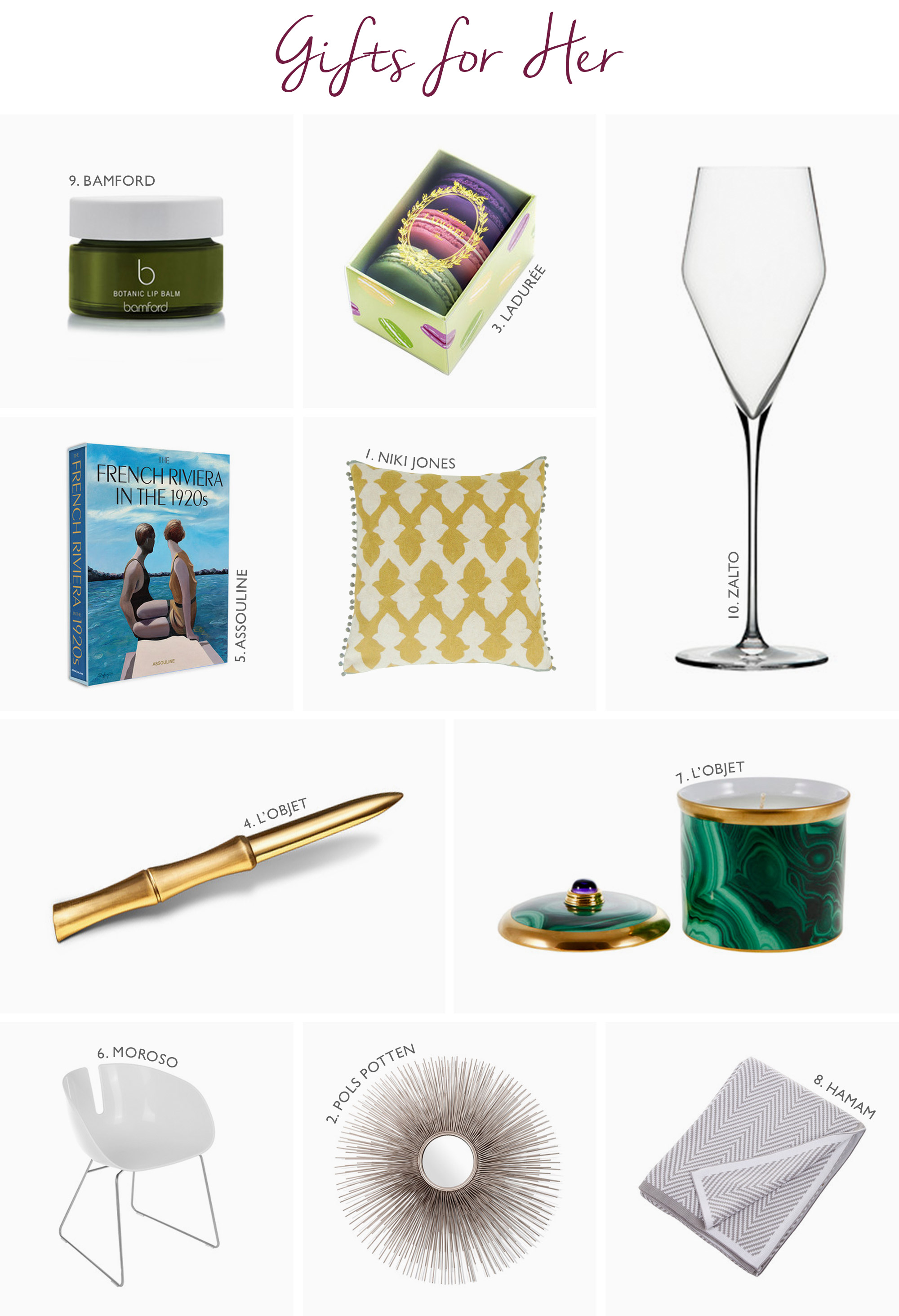 Best Gifts 2015 For Her The Expert Christmas Gift Guide 2015 The Luxpad