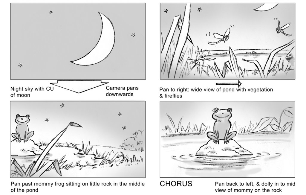 Sally Barton Storyboards Intro frames to Frog Life Cycle film - film storyboards