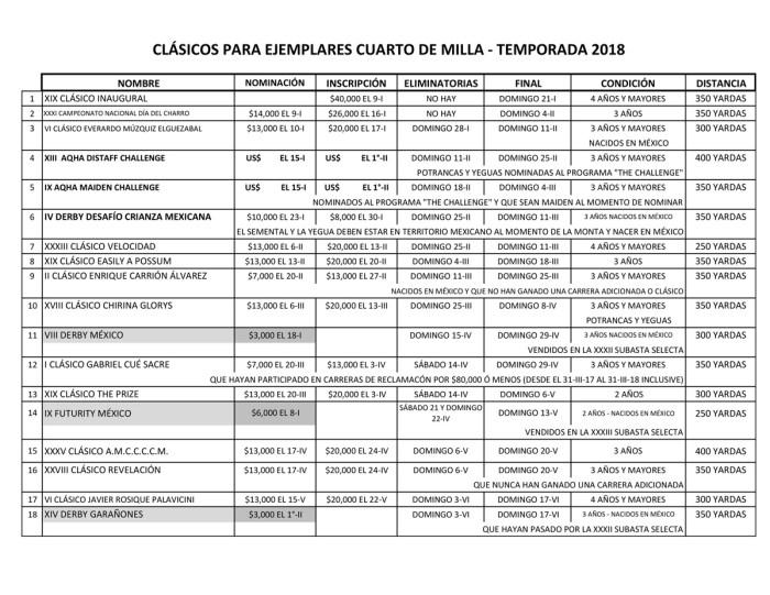 CLÁSICOS-CUARTO-DE-MILLA---TEMPORADA-2018-1