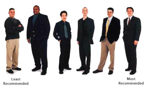 Examples Of Potential Mens Interview Dress Washington