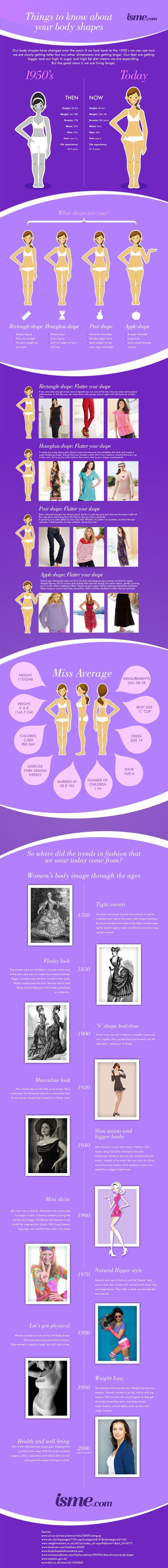things to know about your body shape-amillionstyles
