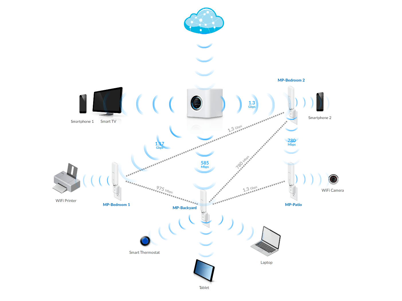 wireless router network diagram computer networking