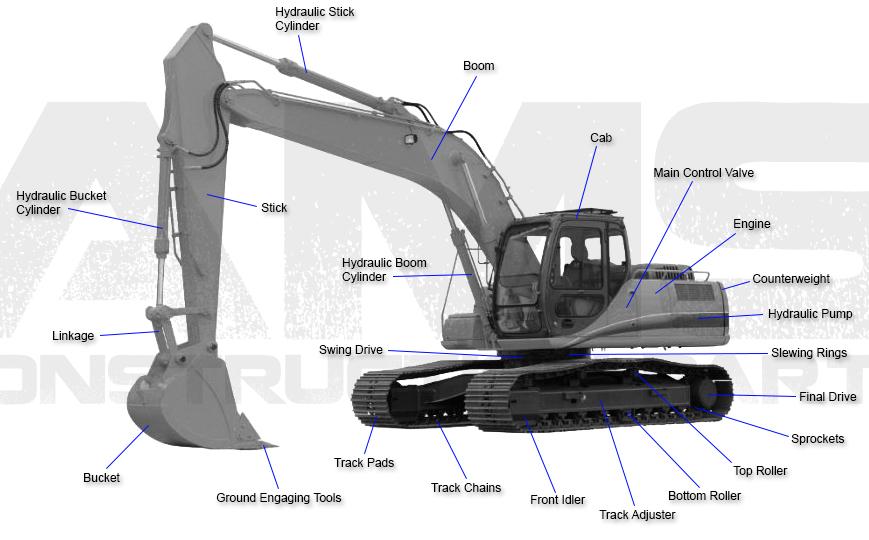 Hyundai Excavator Replacement Parts