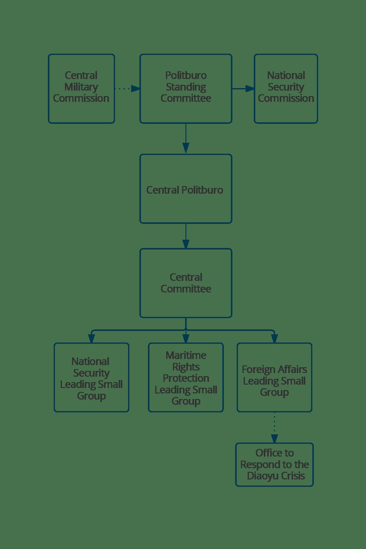 epub biodegradation and bioremediation of