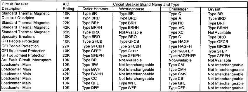 Circuit Breaker Cross Reference Chart amulette