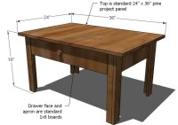 simple coffee table woodworking plans  woodworktips