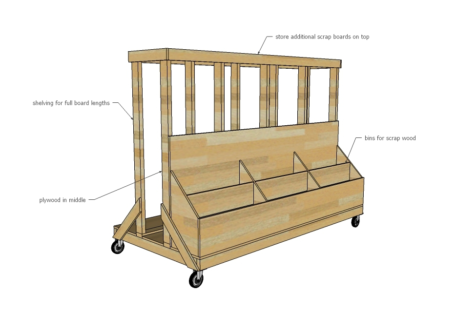 Ana White Ultimate Lumber And Plywood Storage Cart Diy