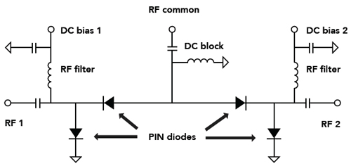rf switch pin diodes circuit schematic