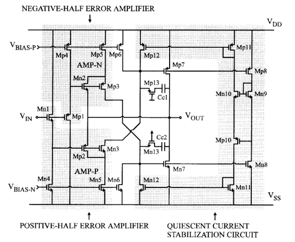 inverting amplifier circuit with opamp subcircuit