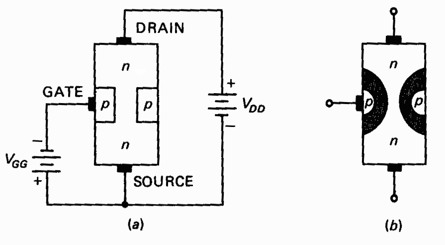 jfet circuit diagram