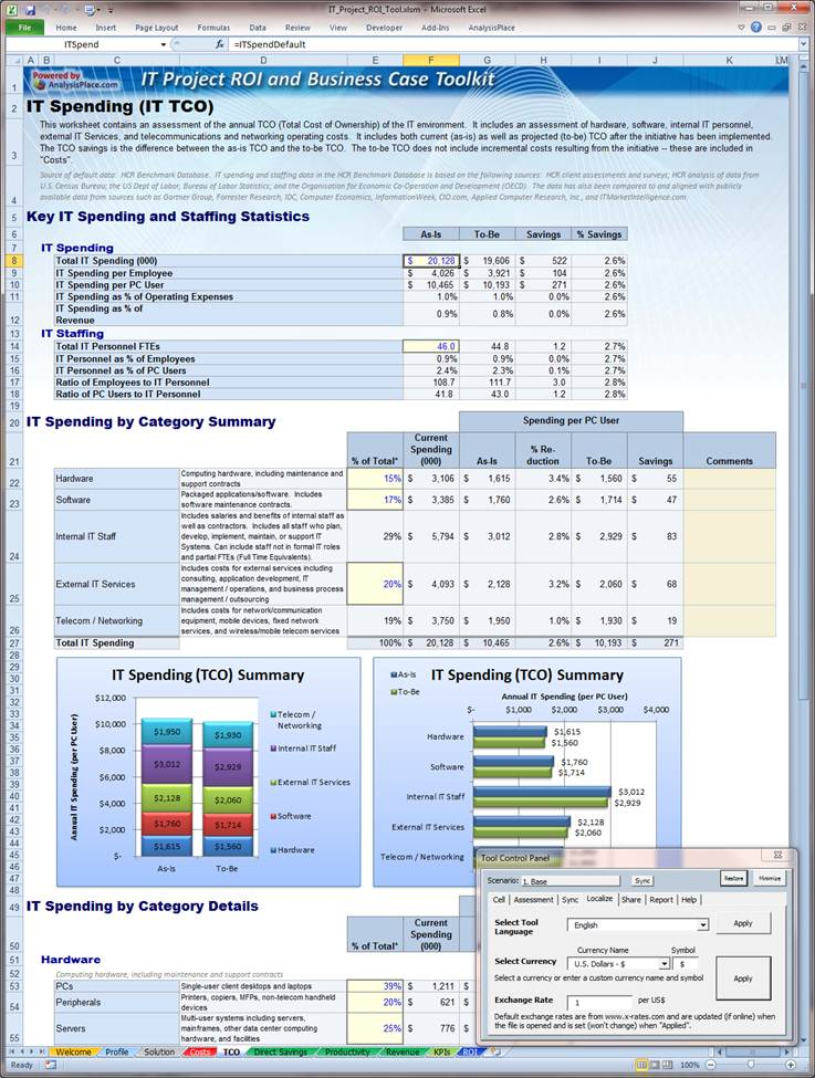 IT Spending - TCO Worksheetjpg - it project business case template