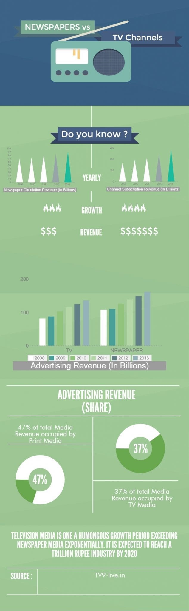 infographic-v