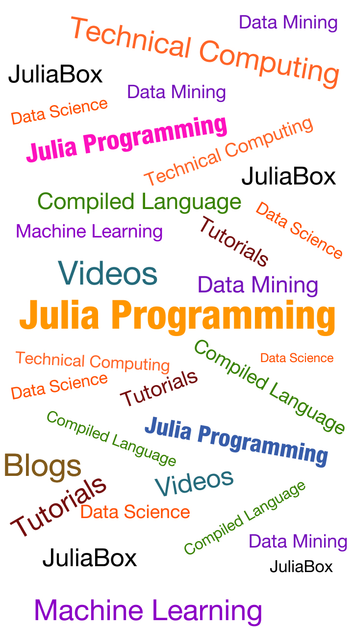 Programming Tutorial Best Resources To Learn Julia Programming Analytics Vidhya