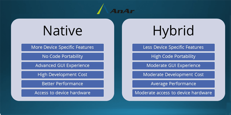 Native App Testing Native Vs Hybrid Mobile Application Development