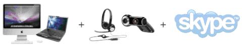 AnasClassroom Skype Equipment Needed