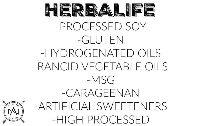 An Unbiased Review of Herbalife
