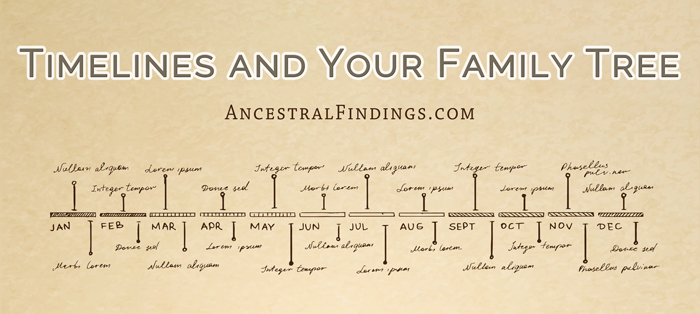 Timelines and Your Family Tree
