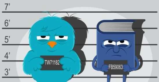 penjahat sosial media