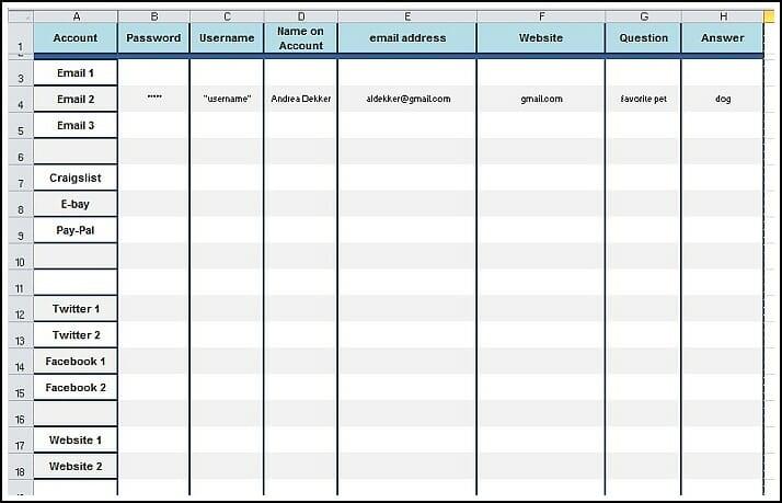 Free Printable Password Worksheet - Andrea Dekker