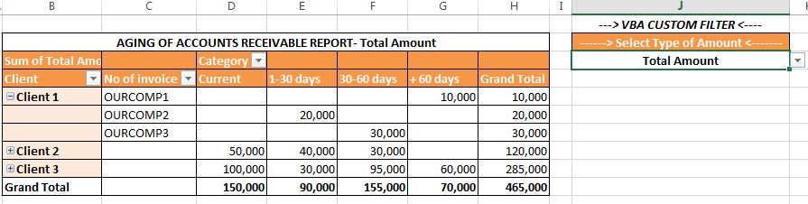 Aging of Accounts Receivable (Excel model)