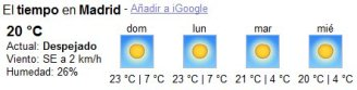 weather in Madrid