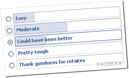 The results from the immediate post-exam thoughts poll on Facebook.