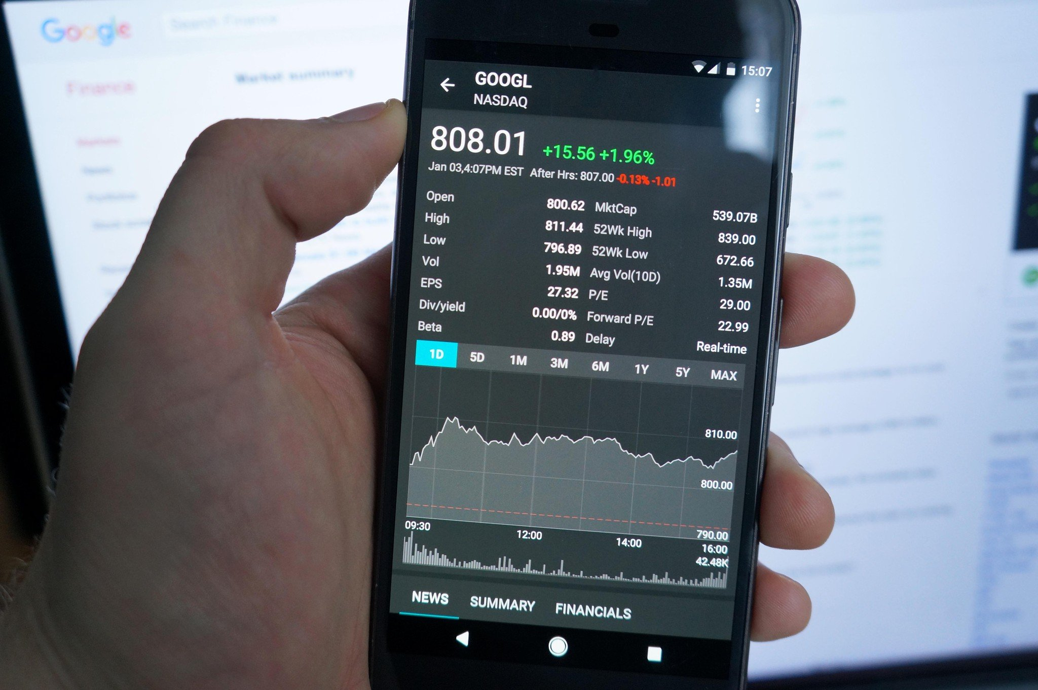 Beste Apps Android Best Stock Market Quote Apps For Android Android Central
