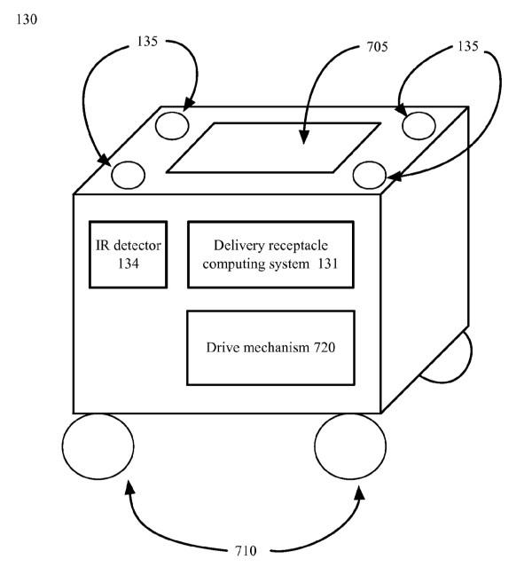 google-lieferroboter-patentantrag