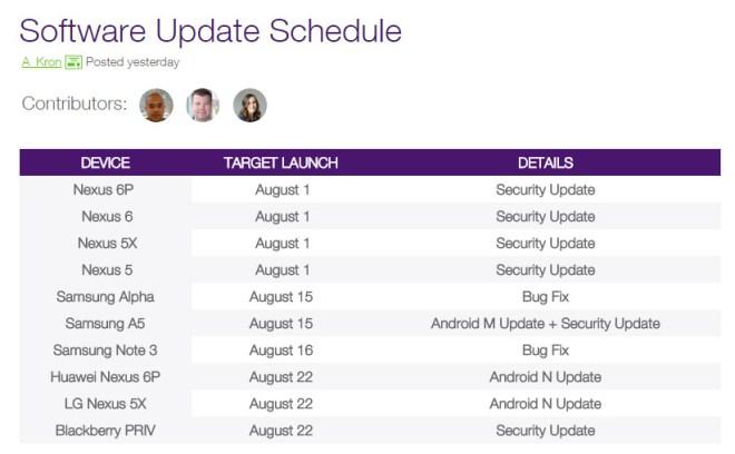 Laut dem Update-Zeitplan von Telus kommt Android N am 22. August (Quelle: Telus)
